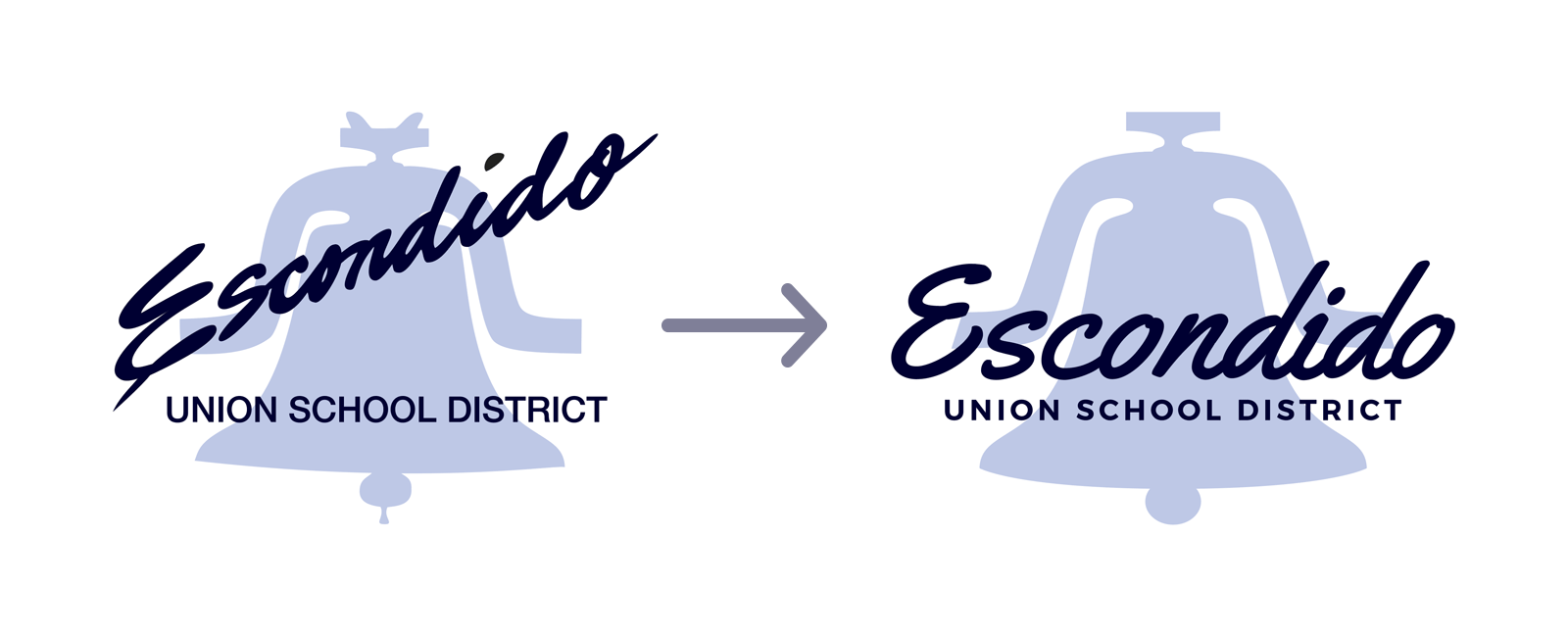 A before & after with old logo at left & updated logo at right. Both show a bell behind the words Escondido Union School District.