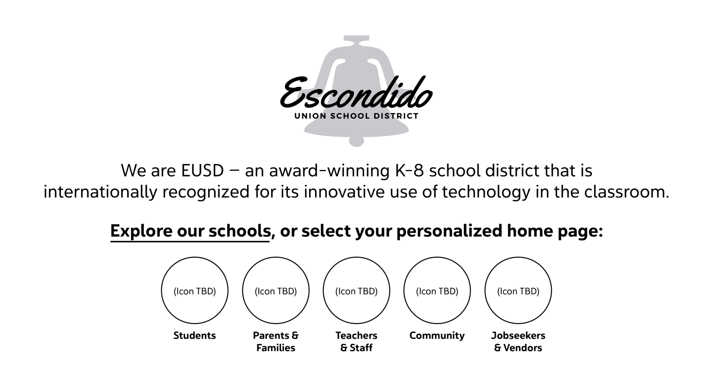 The main home page wireframe with the EUSD logo & marketing sentence at top & 5 audience buttons below.
